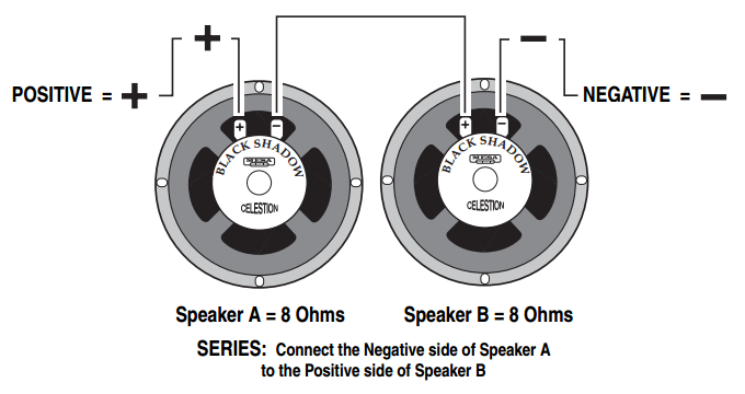 Wiring 8 Ohm Speakers Wiring Diagram Cup Explorer B Cup Explorer B Pmov2019 It